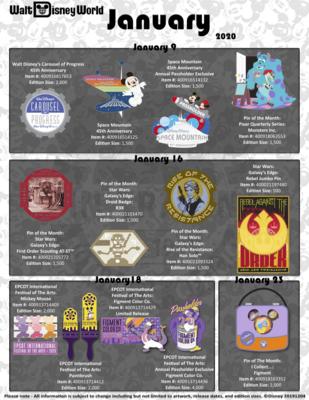 January 2020 Walt Disney World pin releases