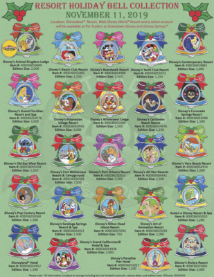 Resort Holiday Bell collection pins 2019